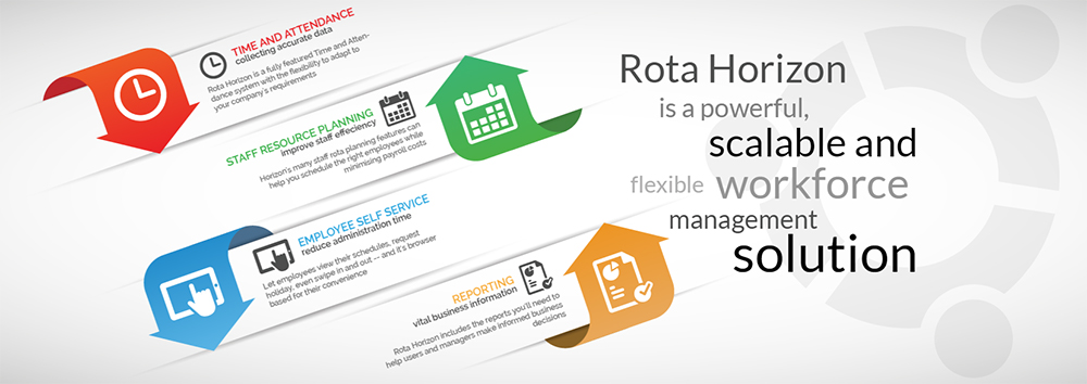 Rota Horizon Workforce Management Solution